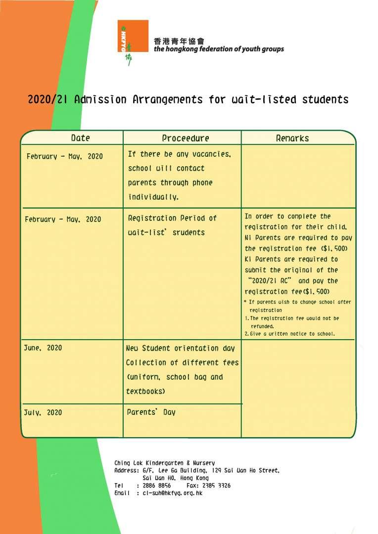2020-2021 備取生安排 (ENG)